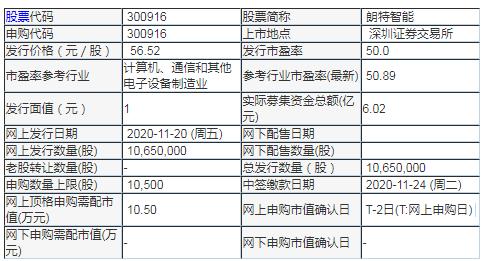 朗特智能中签率与中签号查询 申购代码是300916