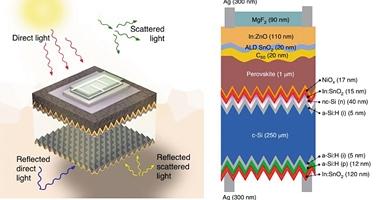 第三代太阳能电池效率显著提升 商业潜力巨大