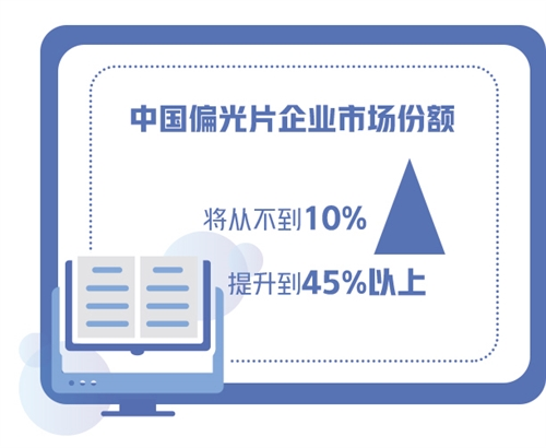 上海将进一步扩大电子营业执照应用场景 手机上办理省时省力